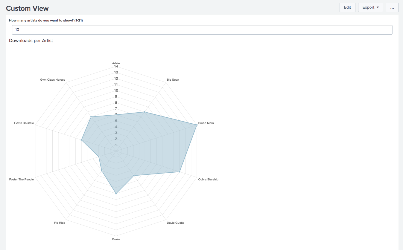 6  Add a third-party visualization | Splunk